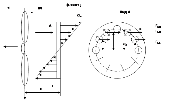 ПНАЭ Г-7-002-86 Нормы расчета на прочность оборудования и ...