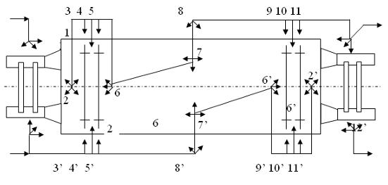 Рисунок 6.1 - Схема